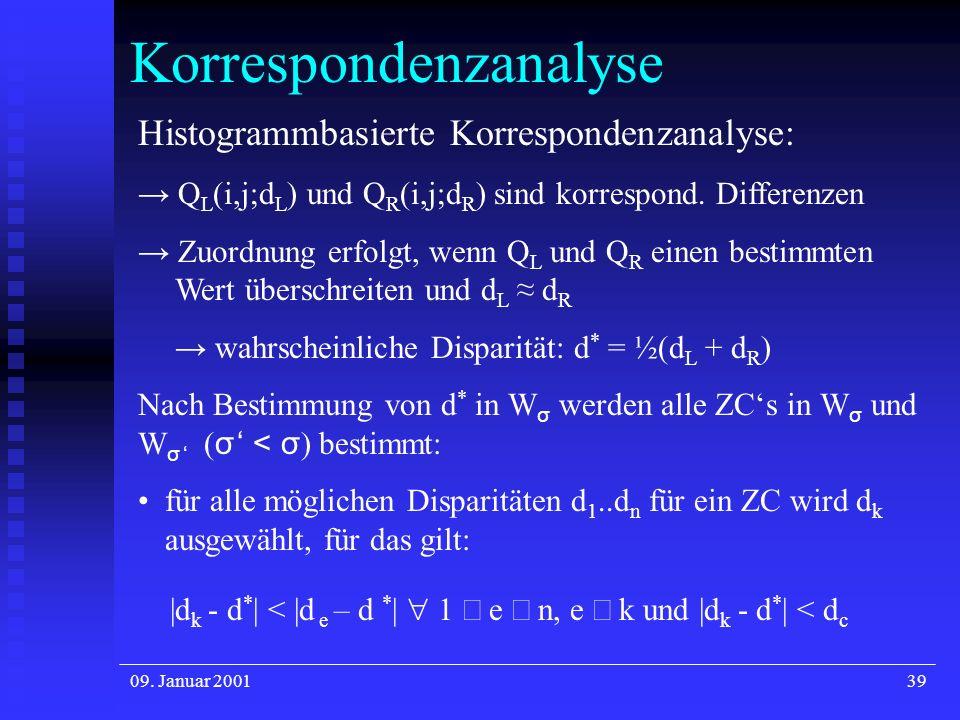 09. Januar 200139 Korrespondenzanalyse Histogrammbasierte Korrespondenzanalyse: Q L (i,j;d L ) und Q R (i,j;d R ) sind korrespond. Differenzen Zuordnu