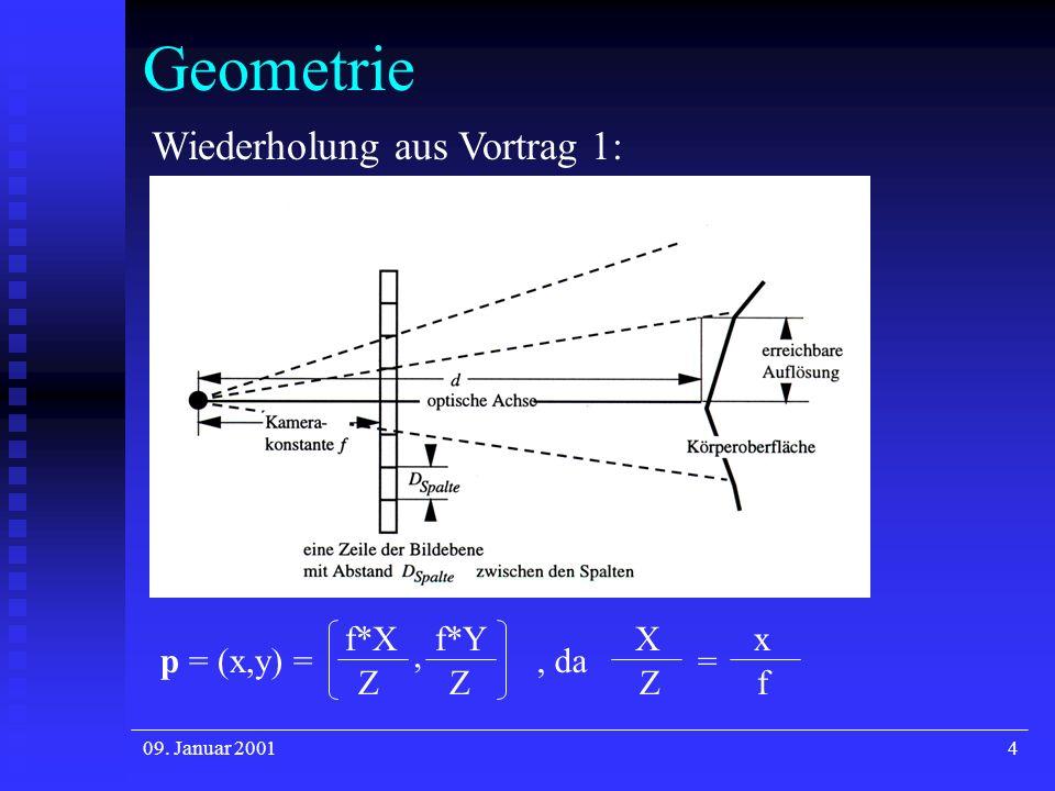 09. Januar 20014 Geometrie Wiederholung aus Vortrag 1: p = (x,y) = f*X f*Y Z Z,, da X x Z f =