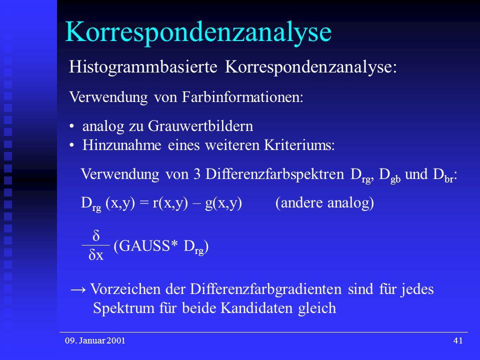 09. Januar 200141 Korrespondenzanalyse Histogrammbasierte Korrespondenzanalyse: Verwendung von Farbinformationen: analog zu Grauwertbildern Hinzunahme