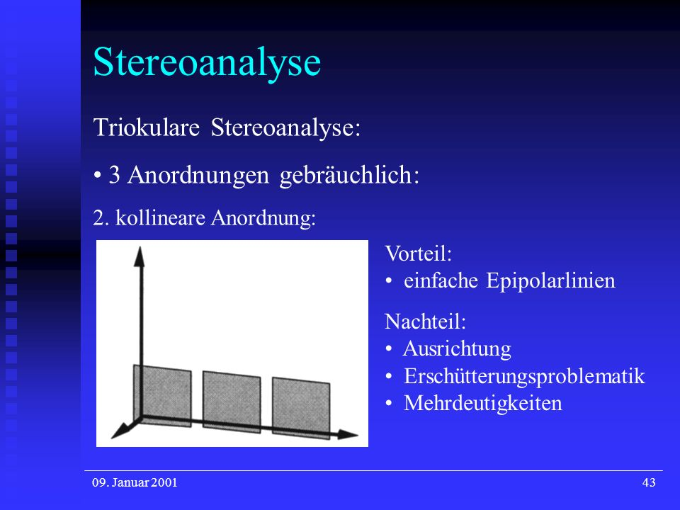 09. Januar 200143 Stereoanalyse Triokulare Stereoanalyse: 3 Anordnungen gebräuchlich: 2. kollineare Anordnung: Vorteil: einfache Epipolarlinien Nachte
