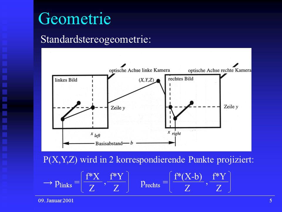 09. Januar 20015 Geometrie Standardstereogeometrie: P(X,Y,Z) wird in 2 korrespondierende Punkte projiziert: p links = p rechts = f*X f*Y Z Z, f*(X-b)
