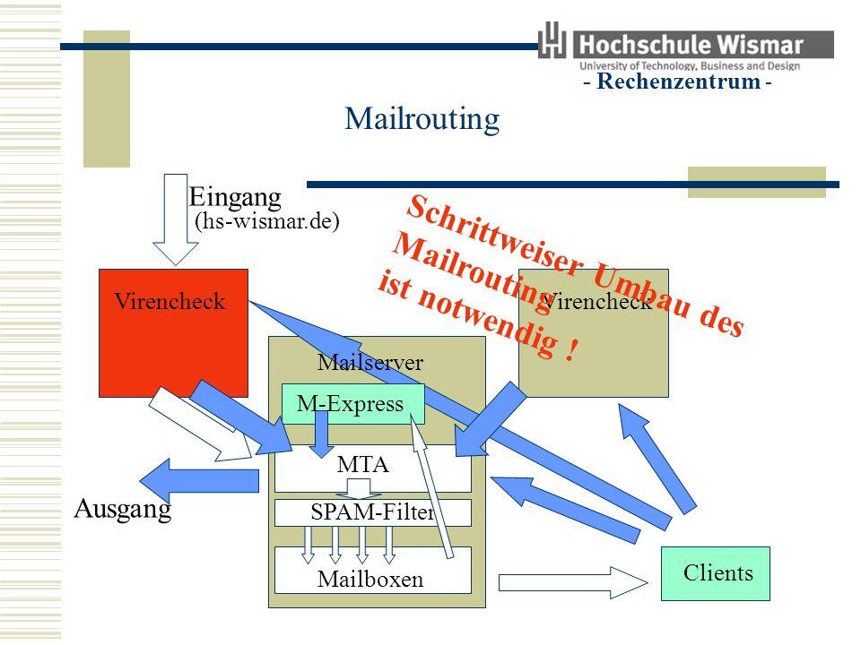 - Rechenzentrum - Mailrouting Eingang Virencheck Clients Mailserver M-Express MTA SPAM-Filter Mailboxen Ausgang (hs-wismar.de) Schrittweiser Umbau des Mailrouting ist notwendig !
