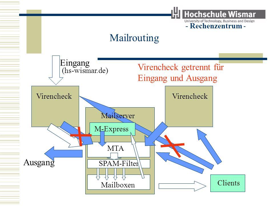 - Rechenzentrum - Mailrouting Eingang Virencheck Clients Mailserver M-Express MTA SPAM-Filter Mailboxen Ausgang (hs-wismar.de) Virencheck getrennt für Eingang und Ausgang