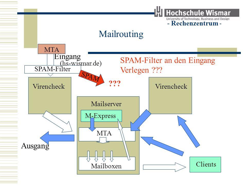 - Rechenzentrum - Mailrouting Eingang Virencheck Clients Mailserver M-Express MTA SPAM-Filter Mailboxen Ausgang (hs-wismar.de) MTA SPAM-Filter an den Eingang Verlegen .