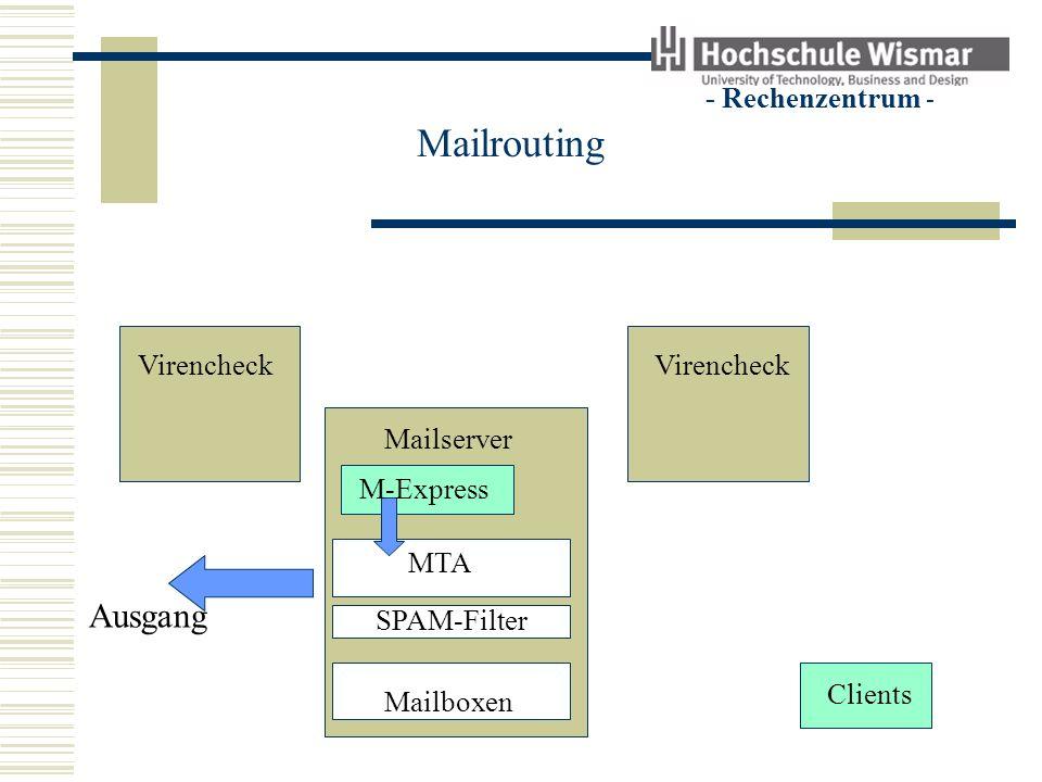 - Rechenzentrum - Mailrouting Eingang Virencheck Clients Mailserver M-Express MTA SPAM-Filter Mailboxen Ausgang (hs-wismar.de) MTA SPAM-Filter an den Eingang Verlegen ??.