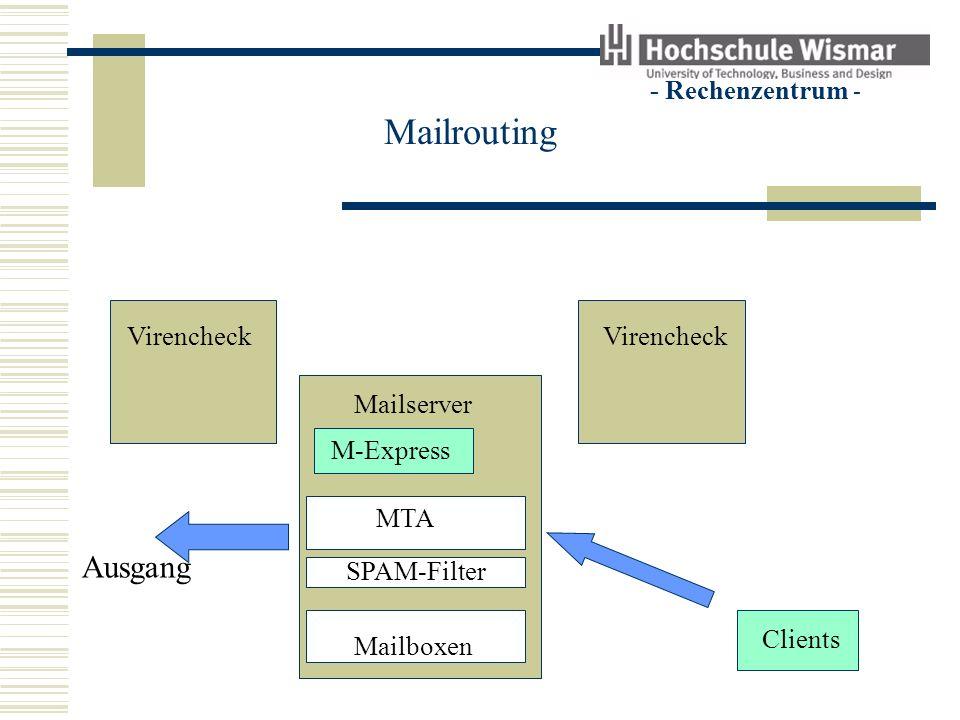 - Rechenzentrum - Mailrouting Virencheck Clients Mailserver M-Express MTA SPAM-Filter Mailboxen Ausgang