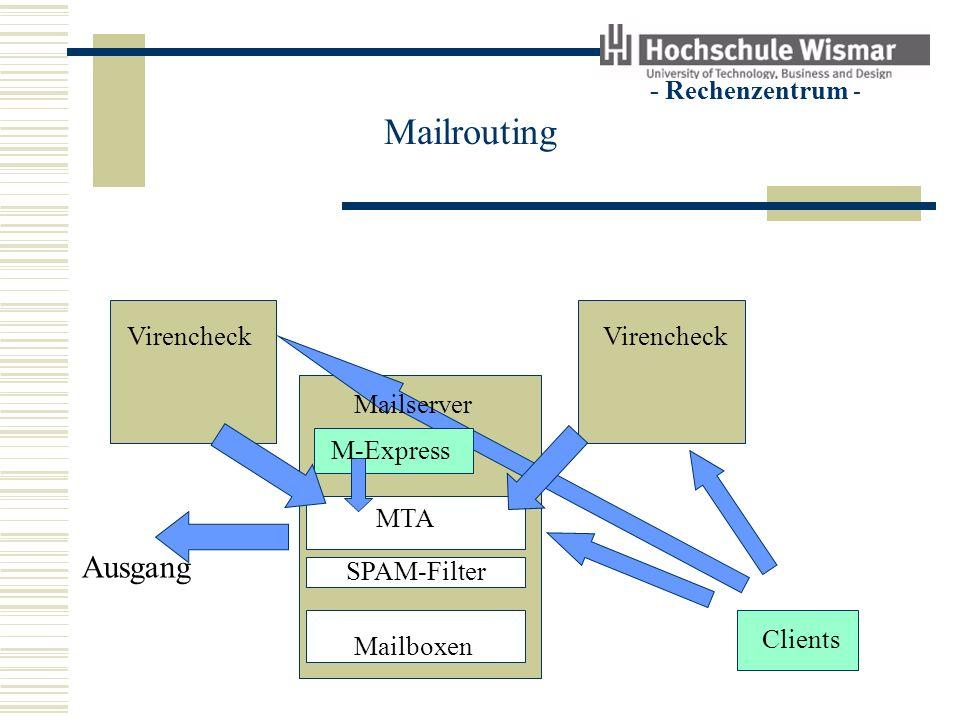 - Rechenzentrum - Mailrouting Eingang Virencheck Clients Mailserver M-Express MTA SPAM-Filter Mailboxen Ausgang (hs-wismar.de)