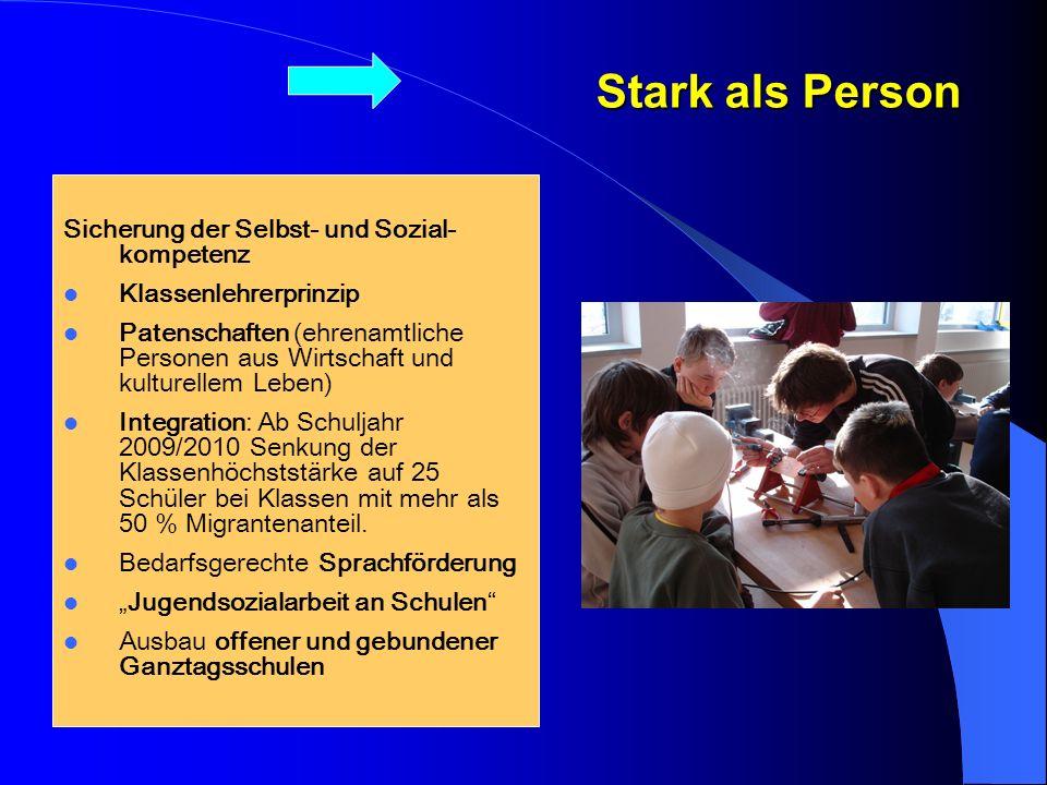 Stark als Person Lehrkräfte der BS und HS referieren in der lokalen Lehrerfortbildung Sicherung der Selbst- und Sozial- kompetenz Klassenlehrerprinzip