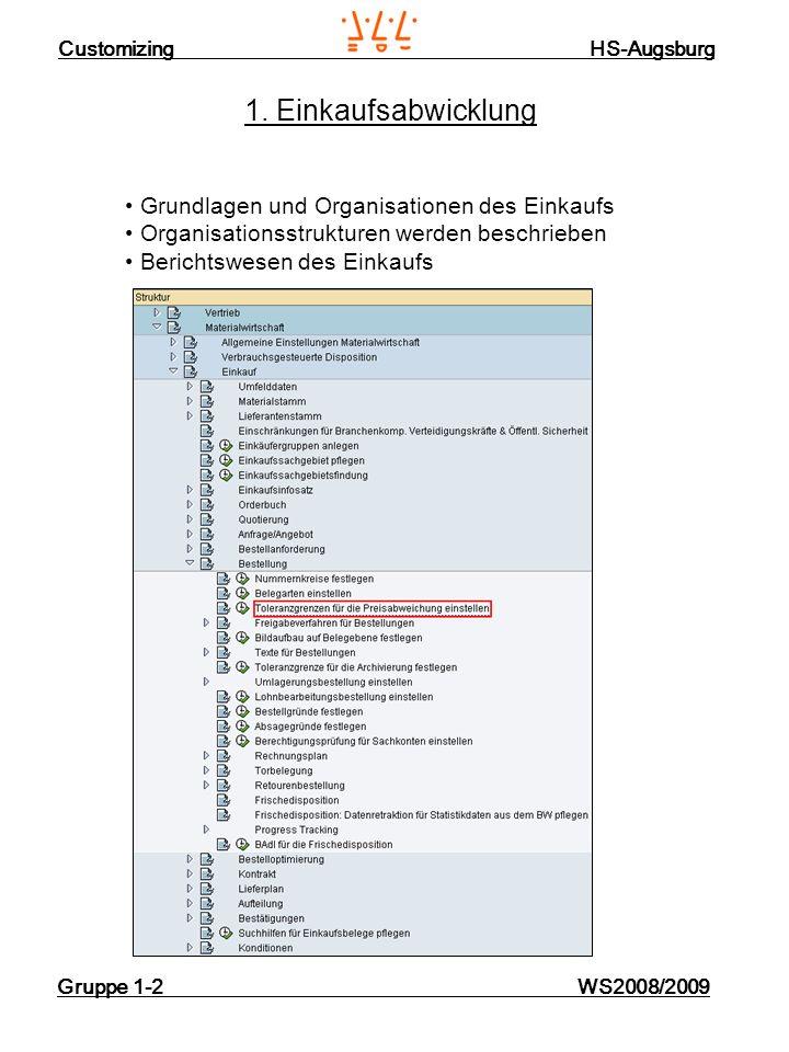 Customizing HS-Augsburg Gruppe 1-2 WS2008/2009 1. Einkaufsabwicklung Grundlagen und Organisationen des Einkaufs Organisationsstrukturen werden beschri