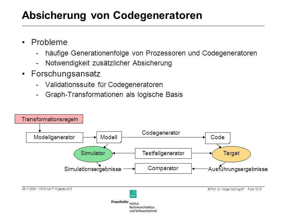 25.11.2004 / VW Drive IT im gedas AVC © Prof. Dr. Holger Schlingloff Folie 12/19 Absicherung von Codegeneratoren Probleme -häufige Generationenfolge v