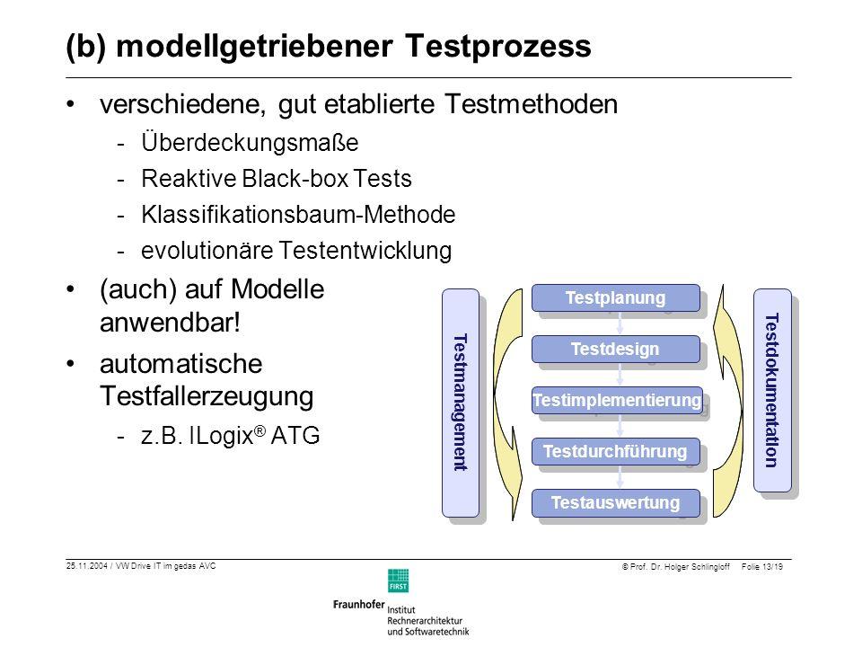 25.11.2004 / VW Drive IT im gedas AVC © Prof. Dr. Holger Schlingloff Folie 13/19 (b) modellgetriebener Testprozess verschiedene, gut etablierte Testme