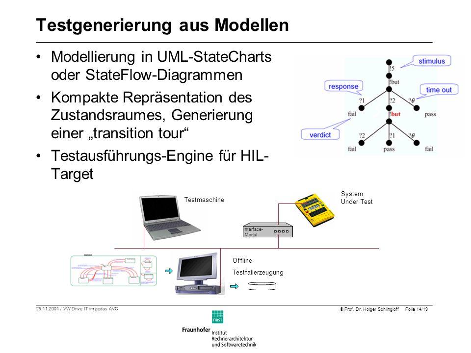 25.11.2004 / VW Drive IT im gedas AVC © Prof. Dr. Holger Schlingloff Folie 14/19 Testgenerierung aus Modellen Modellierung in UML-StateCharts oder Sta