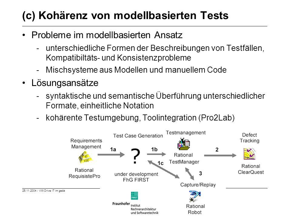 25.11.2004 / VW Drive IT im gedas AVC © Prof. Dr. Holger Schlingloff Folie 16/19 (c) Kohärenz von modellbasierten Tests Probleme im modellbasierten An