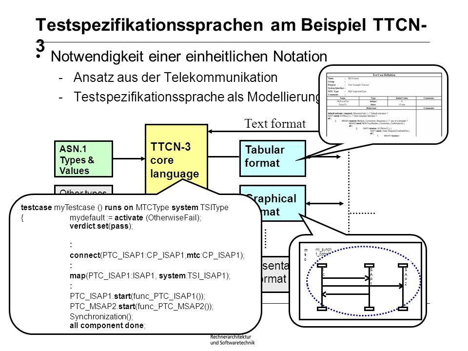25.11.2004 / VW Drive IT im gedas AVC © Prof. Dr. Holger Schlingloff Folie 17/19 Testspezifikationssprachen am Beispiel TTCN- 3 Notwendigkeit einer ei