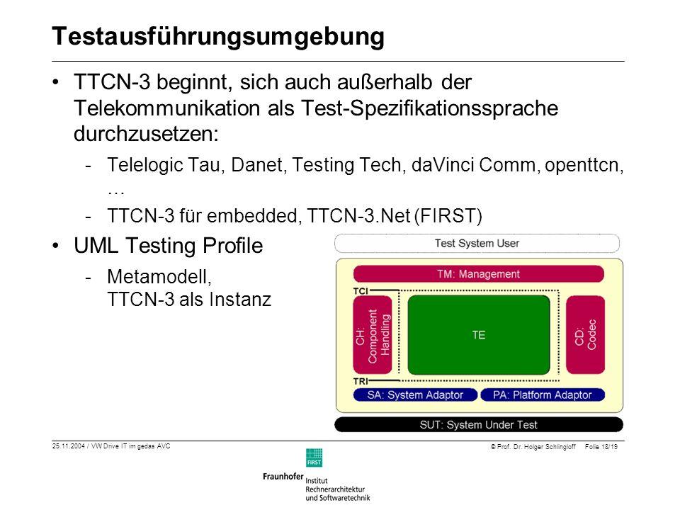 25.11.2004 / VW Drive IT im gedas AVC © Prof. Dr. Holger Schlingloff Folie 18/19 Testausführungsumgebung TTCN-3 beginnt, sich auch außerhalb der Telek