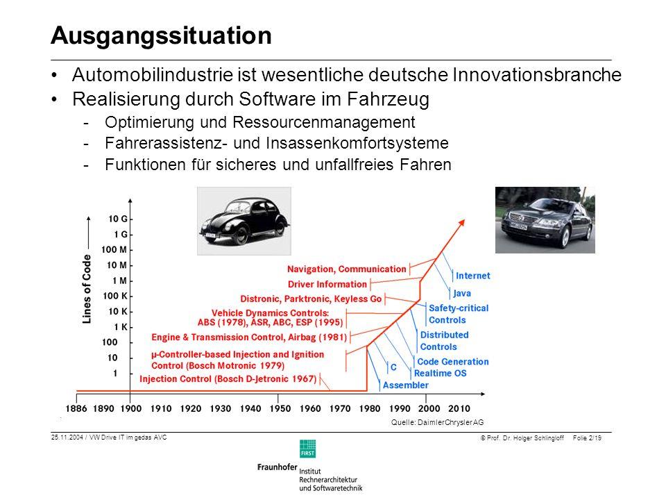 25.11.2004 / VW Drive IT im gedas AVC © Prof. Dr. Holger Schlingloff Folie 2/19 Ausgangssituation Automobilindustrie ist wesentliche deutsche Innovati