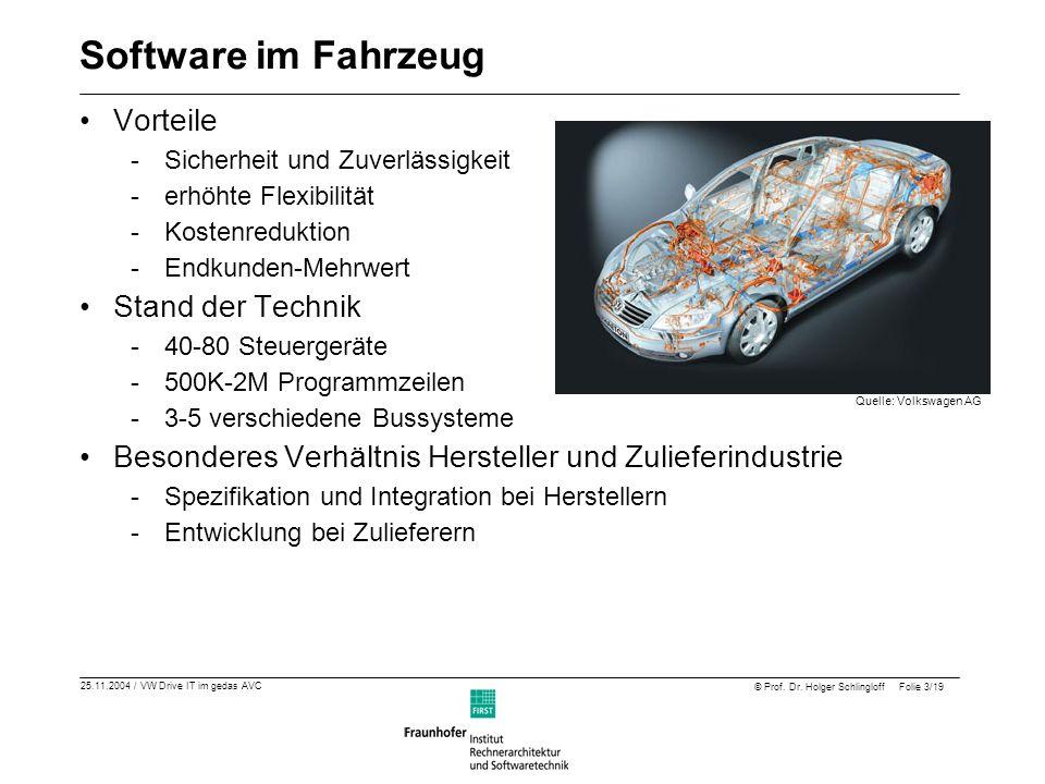 25.11.2004 / VW Drive IT im gedas AVC © Prof. Dr. Holger Schlingloff Folie 3/19 Software im Fahrzeug Vorteile -Sicherheit und Zuverlässigkeit -erhöhte
