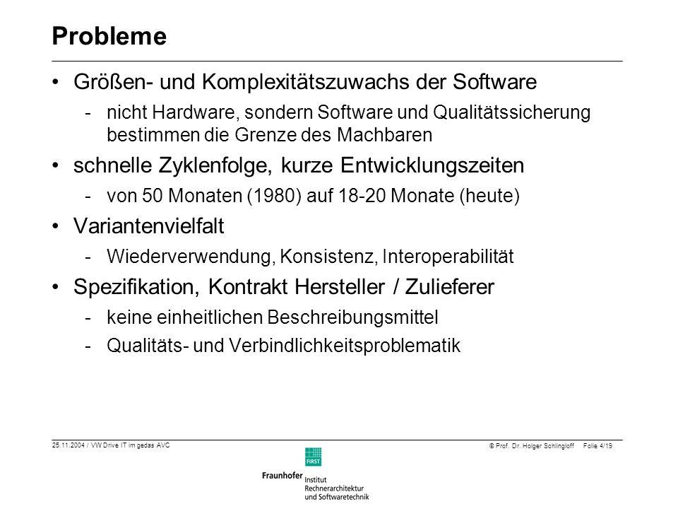 25.11.2004 / VW Drive IT im gedas AVC © Prof. Dr. Holger Schlingloff Folie 4/19 Probleme Größen- und Komplexitätszuwachs der Software -nicht Hardware,