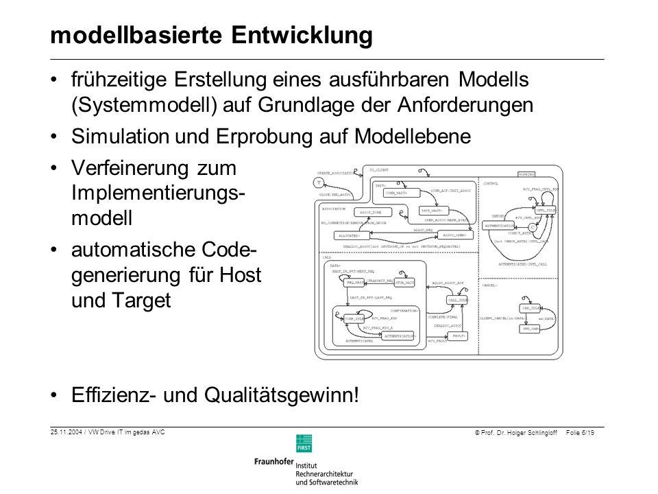 25.11.2004 / VW Drive IT im gedas AVC © Prof. Dr. Holger Schlingloff Folie 6/19 modellbasierte Entwicklung frühzeitige Erstellung eines ausführbaren M