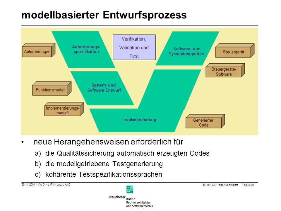25.11.2004 / VW Drive IT im gedas AVC © Prof. Dr. Holger Schlingloff Folie 9/19 modellbasierter Entwurfsprozess neue Herangehensweisen erforderlich fü