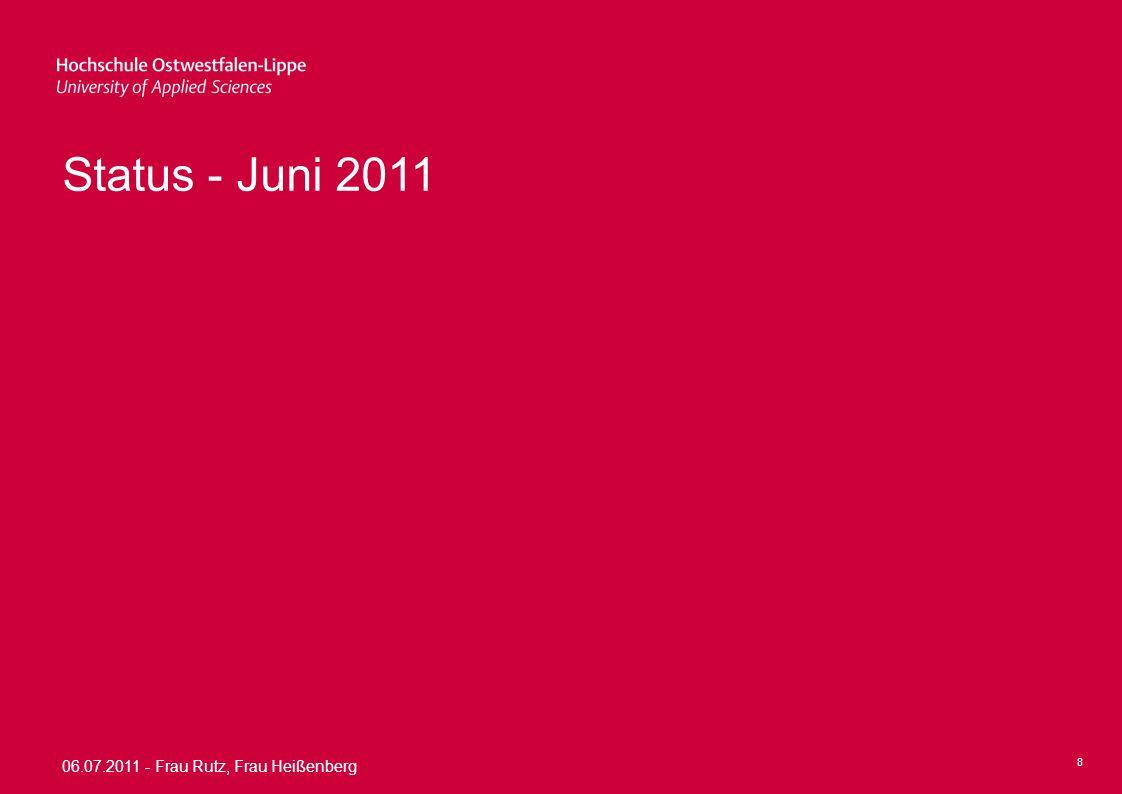 06.07.2011 - Frau Rutz, Frau Heißenberg 9 Status – Erarbeitung eines modularen Konfliktmanagement- Systems