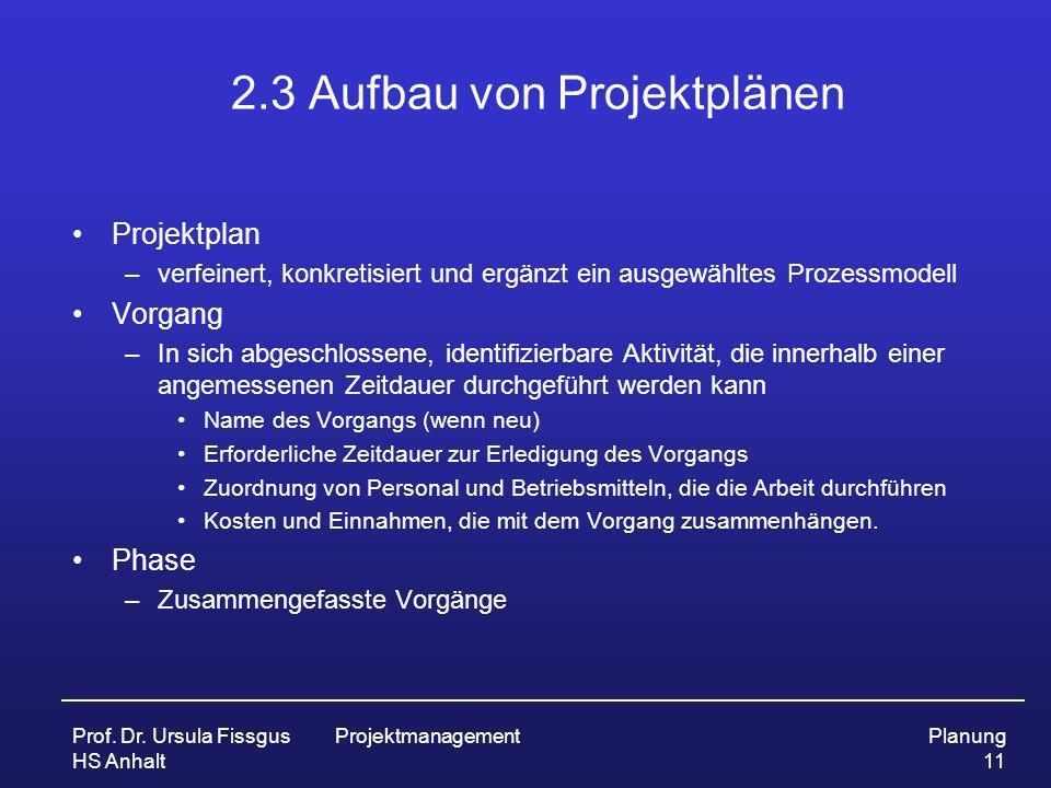 Prof. Dr. Ursula Fissgus HS Anhalt ProjektmanagementPlanung 11 2.3 Aufbau von Projektplänen Projektplan –verfeinert, konkretisiert und ergänzt ein aus