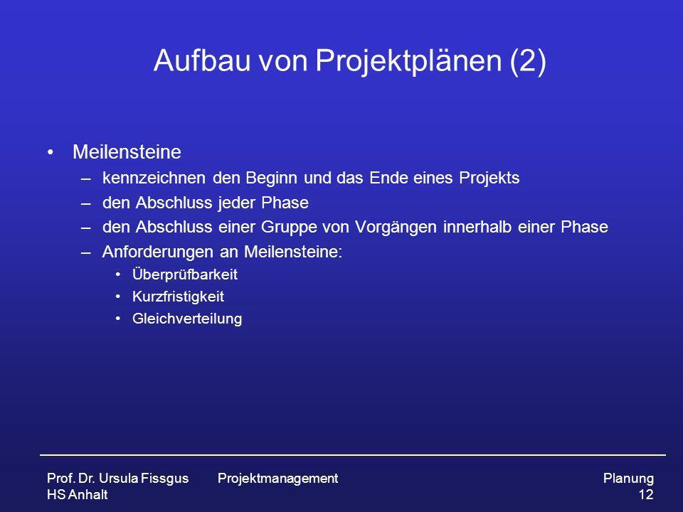 Prof. Dr. Ursula Fissgus HS Anhalt ProjektmanagementPlanung 12 Aufbau von Projektplänen (2) Meilensteine –kennzeichnen den Beginn und das Ende eines P