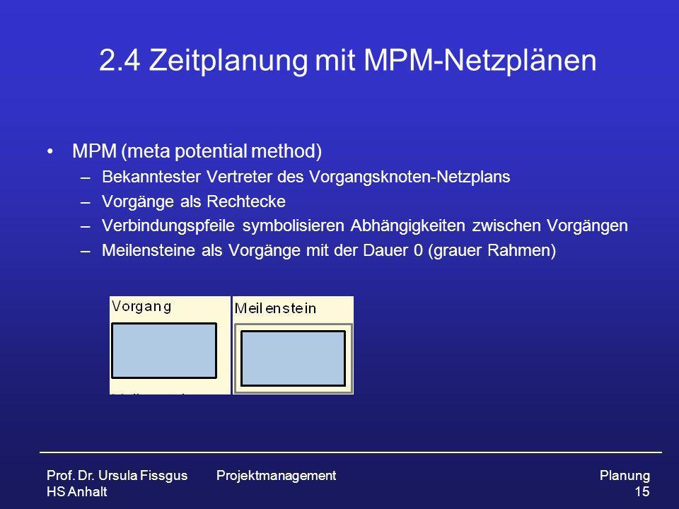 Prof. Dr. Ursula Fissgus HS Anhalt ProjektmanagementPlanung 15 2.4 Zeitplanung mit MPM-Netzplänen MPM (meta potential method) –Bekanntester Vertreter
