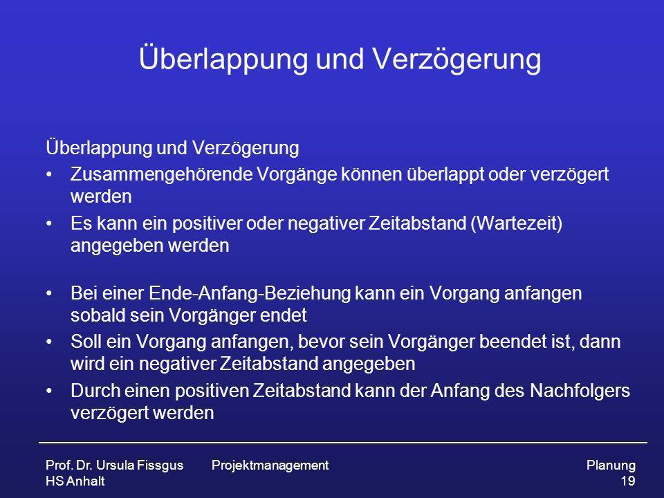 Prof. Dr. Ursula Fissgus HS Anhalt ProjektmanagementPlanung 19 Überlappung und Verzögerung Zusammengehörende Vorgänge können überlappt oder verzögert