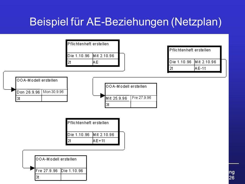 Prof. Dr. Ursula Fissgus HS Anhalt ProjektmanagementPlanung 26 Beispiel für AE-Beziehungen (Netzplan) Mon 30.9.96 Fre 27.9.96