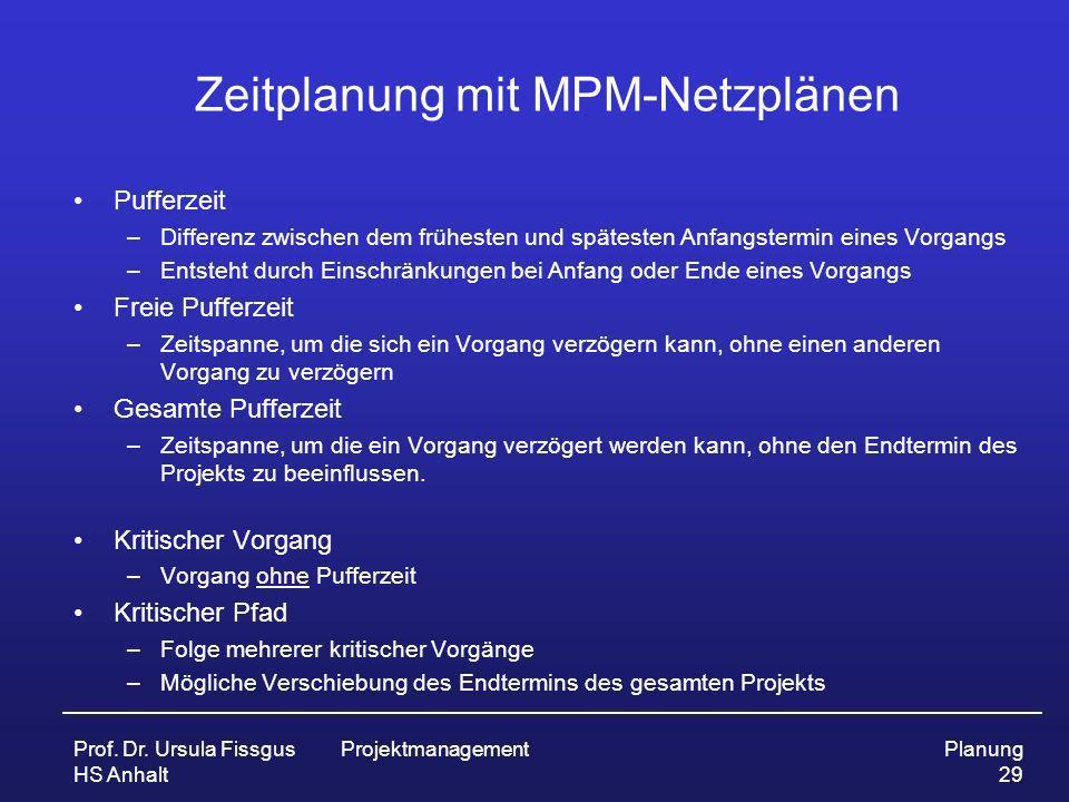 Prof. Dr. Ursula Fissgus HS Anhalt ProjektmanagementPlanung 29 Zeitplanung mit MPM-Netzplänen Pufferzeit –Differenz zwischen dem frühesten und spätest