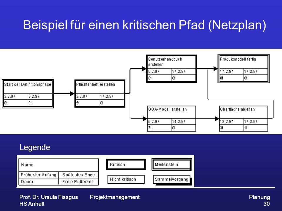 Prof. Dr. Ursula Fissgus HS Anhalt ProjektmanagementPlanung 30 Beispiel für einen kritischen Pfad (Netzplan) Legende