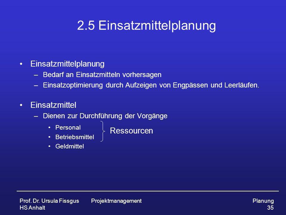 Prof. Dr. Ursula Fissgus HS Anhalt ProjektmanagementPlanung 35 2.5 Einsatzmittelplanung Einsatzmittelplanung –Bedarf an Einsatzmitteln vorhersagen –Ei
