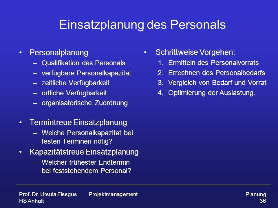 Prof. Dr. Ursula Fissgus HS Anhalt ProjektmanagementPlanung 36 Einsatzplanung des Personals Personalplanung –Qualifikation des Personals –verfügbare P