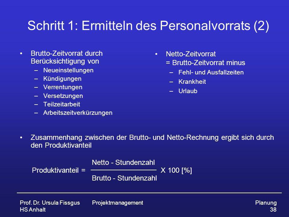 Prof. Dr. Ursula Fissgus HS Anhalt ProjektmanagementPlanung 38 Schritt 1: Ermitteln des Personalvorrats (2) Brutto-Zeitvorrat durch Berücksichtigung v