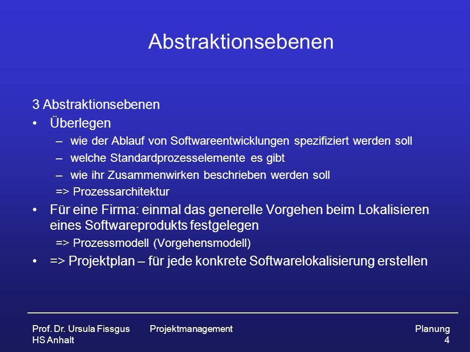 Prof. Dr. Ursula Fissgus HS Anhalt ProjektmanagementPlanung 4 Abstraktionsebenen 3 Abstraktionsebenen Überlegen –wie der Ablauf von Softwareentwicklun