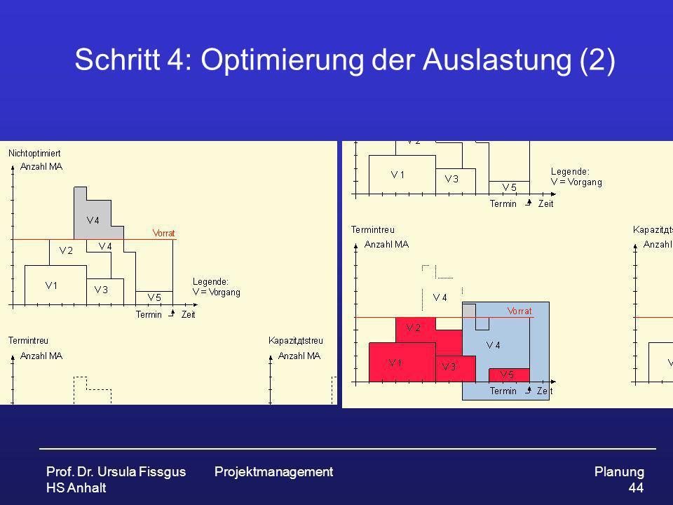 Prof. Dr. Ursula Fissgus HS Anhalt ProjektmanagementPlanung 44 Schritt 4: Optimierung der Auslastung (2)