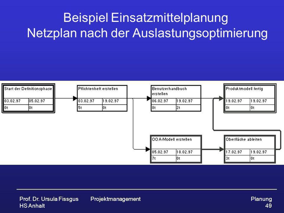 Prof. Dr. Ursula Fissgus HS Anhalt ProjektmanagementPlanung 49 Beispiel Einsatzmittelplanung Netzplan nach der Auslastungsoptimierung