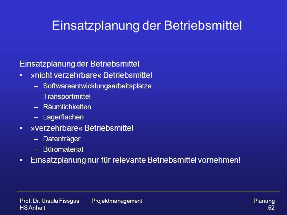 Prof. Dr. Ursula Fissgus HS Anhalt ProjektmanagementPlanung 52 Einsatzplanung der Betriebsmittel »nicht verzehrbare« Betriebsmittel –Softwareentwicklu