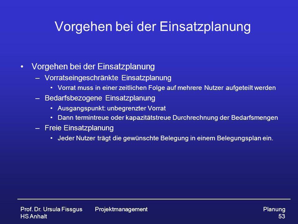 Prof. Dr. Ursula Fissgus HS Anhalt ProjektmanagementPlanung 53 Vorgehen bei der Einsatzplanung –Vorratseingeschränkte Einsatzplanung Vorrat muss in ei