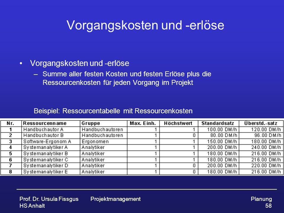 Prof. Dr. Ursula Fissgus HS Anhalt ProjektmanagementPlanung 58 Vorgangskosten und -erlöse –Summe aller festen Kosten und festen Erlöse plus die Ressou