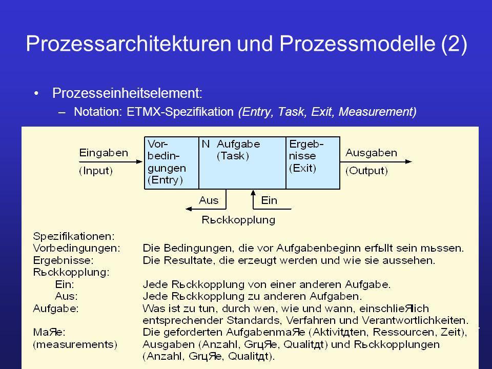 Prof. Dr. Ursula Fissgus HS Anhalt ProjektmanagementPlanung 6 Prozessarchitekturen und Prozessmodelle (2) Prozesseinheitselement: –Notation: ETMX-Spez