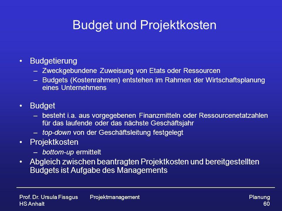 Prof. Dr. Ursula Fissgus HS Anhalt ProjektmanagementPlanung 60 Budget und Projektkosten Budgetierung –Zweckgebundene Zuweisung von Etats oder Ressourc