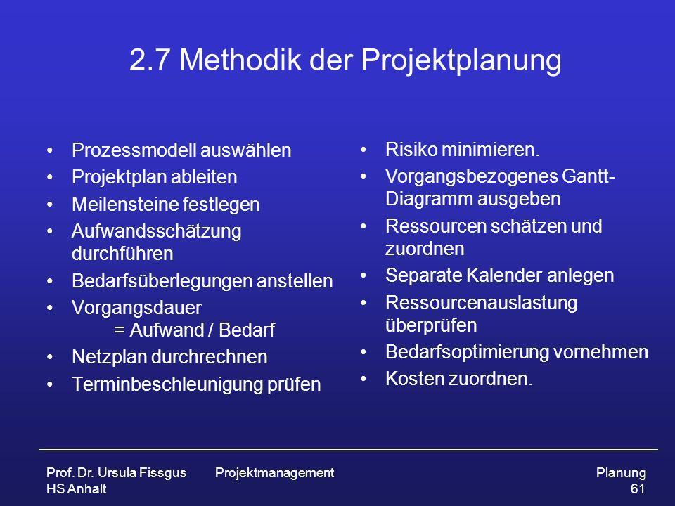 Prof. Dr. Ursula Fissgus HS Anhalt ProjektmanagementPlanung 61 2.7 Methodik der Projektplanung Prozessmodell auswählen Projektplan ableiten Meilenstei