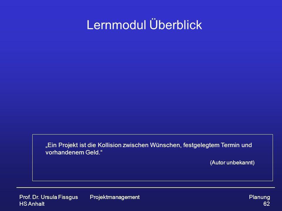 Prof. Dr. Ursula Fissgus HS Anhalt ProjektmanagementPlanung 62 Lernmodul Überblick Ein Projekt ist die Kollision zwischen Wünschen, festgelegtem Termi