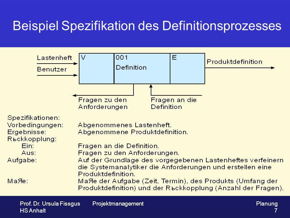 Prof. Dr. Ursula Fissgus HS Anhalt ProjektmanagementPlanung 7 Beispiel Spezifikation des Definitionsprozesses