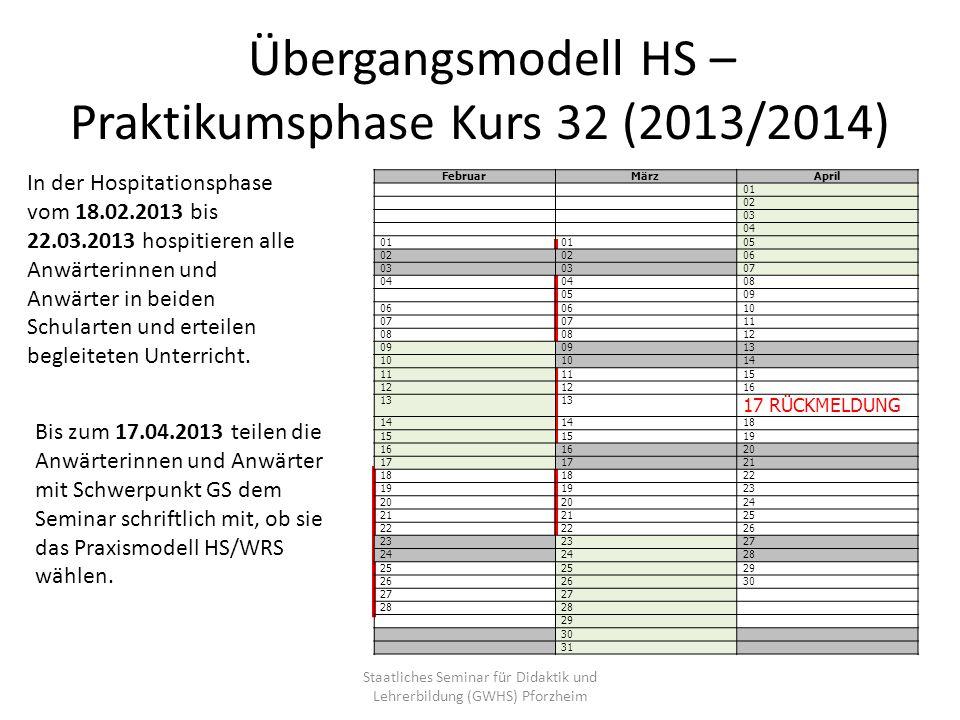 Staatliches Seminar für Didaktik und Lehrerbildung (GWHS) Pforzheim Übergangsmodell HS – Praktikumsphase Kurs 32 (2013/2014) In der Hospitationsphase