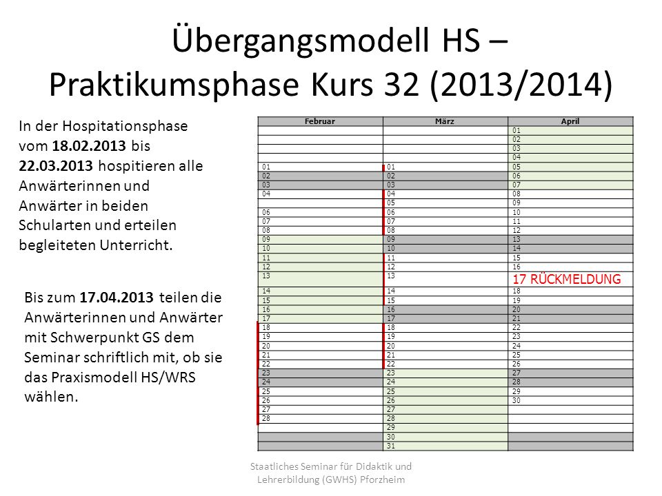 Übergangsmodell HS – Praktikumsphase Kurs 32 (2013/2014) Eckpunkte: 1.: Praxisphasen: A : 06.05.-17.05.2013 B : 03.06.-14.06.2013 Klärung: Abweichungen.