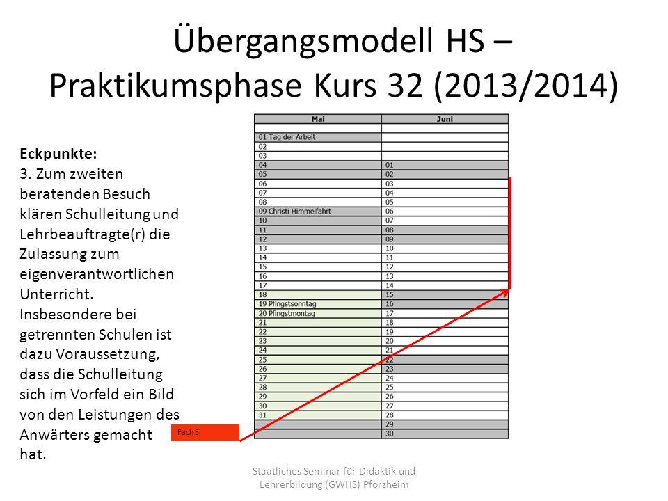 Übergangsmodell HS – Praktikumsphase Kurs 32 (2013/2014) Eckpunkte: 3. Zum zweiten beratenden Besuch klären Schulleitung und Lehrbeauftragte(r) die Zu