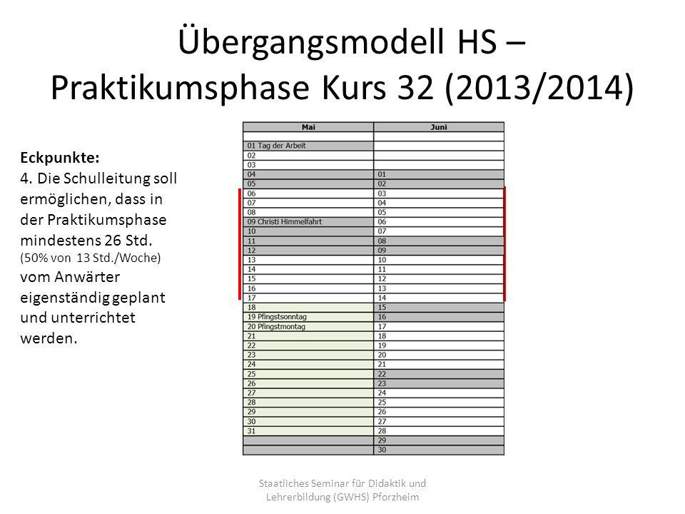 Übergangsmodell HS – Praktikumsphase Kurs 32 (2013/2014) Eckpunkte: 4. Die Schulleitung soll ermöglichen, dass in der Praktikumsphase mindestens 26 St
